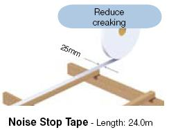 noise stop tape