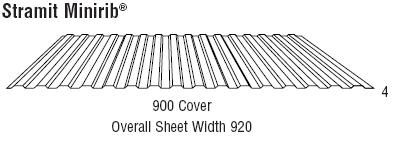 Colorbond Amp Zincalume Roof Sheeting Gutters Flashings
